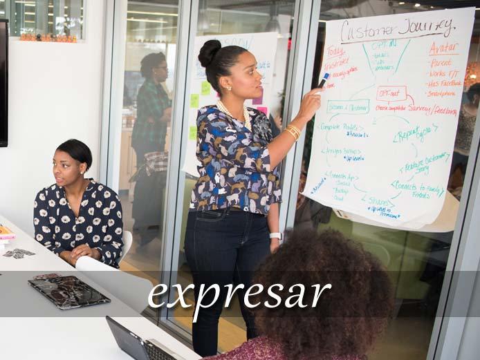 スペイン語の動詞 expresar「表す、表現する」の活用と意味【例文あり】